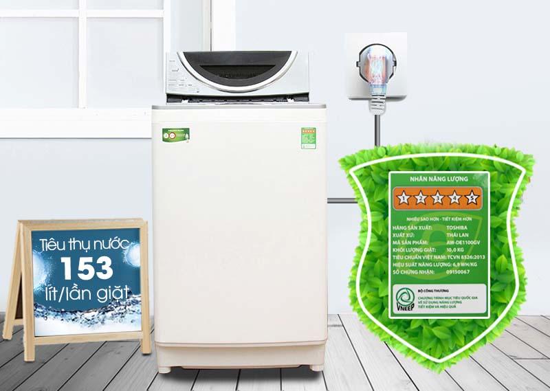 nhờ đó công nghệ này góp phần nâng cao khả năng tiết kiệm điện và nước