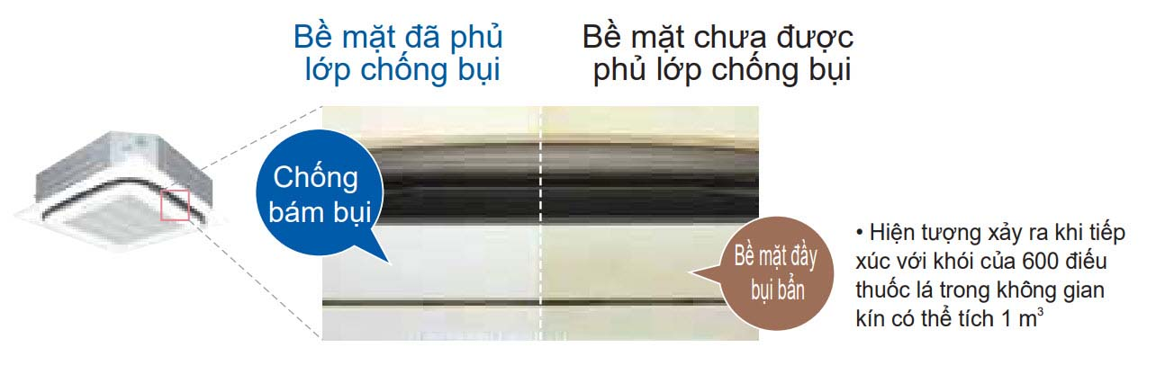 be_mat_chong_bui