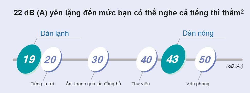 may-lanh-daikin-ftkc25rvmv-12