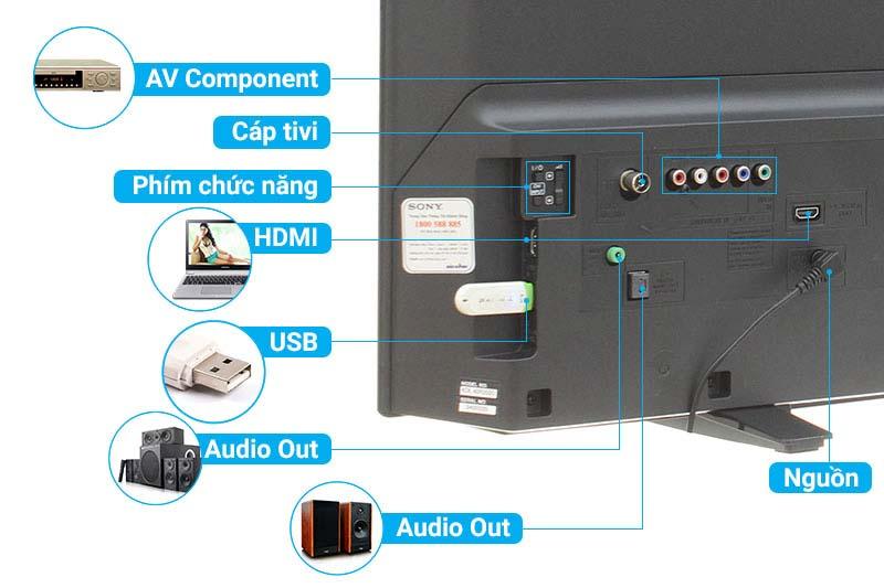 Kết nối tivi với dàn máy, đầu đĩa, USB...