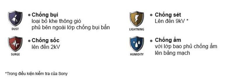 Bảo vệ tối ưu 4 tác động