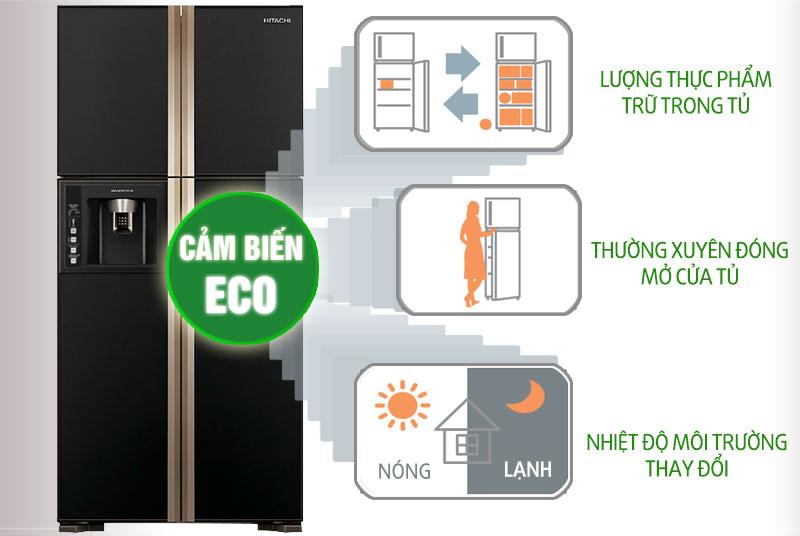 Tủ lạnh Inverter tiết kiệm điện