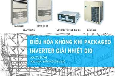 Tính năng nổi bật của dòng điều hòa không khí Packaged R-410A