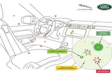Công nghệ NanoeTM X của Panasonic sẽ được trang bị trên hệ thống Điều hòa không khí của xe Jaguar Land Rover trong thời gian tới