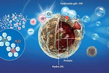 Những công nghệ lọc khí kháng khuẩn đột phá máy lạnh nổi bật nhất hiện nay