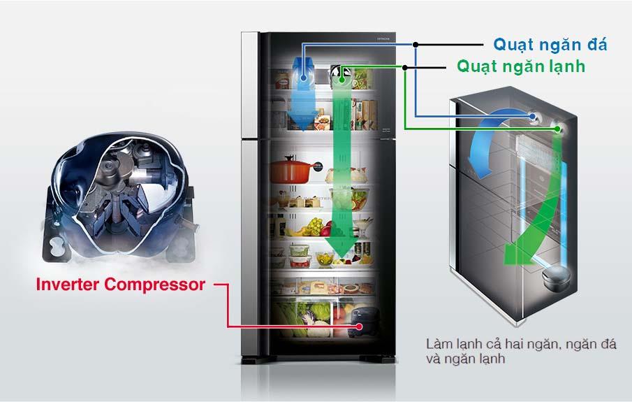 Tủ lạnh Hitachi 415 lít R-B505PGV6 (GBK) có máy nén Inverter hiệu suất cao