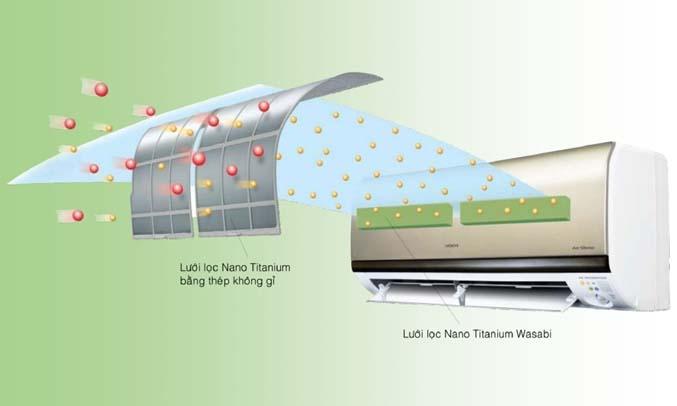 Máy lạnh Hitachi RAS-DX10CGV (G) lọc bụi, kháng khuẩn