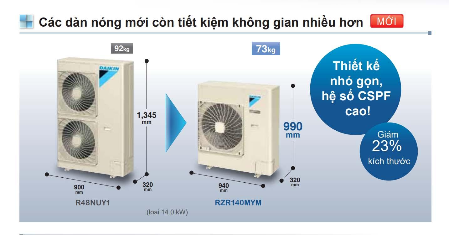Máy lạnh âm trần Daikin FCF125CVM 3 pha (5.0Hp) Inverter Gas R32