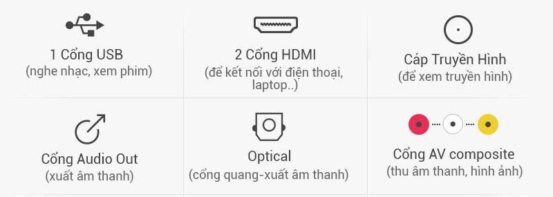 Tivi Toshiba 40 inch 40L3650 - Kết nối